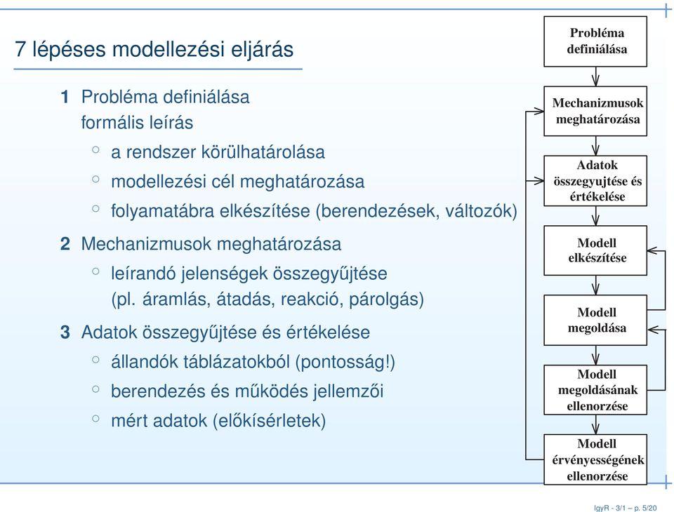 mechanizmus felállítása)