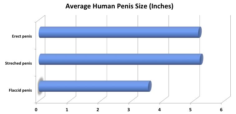 ha nagyon kicsi a péniszem