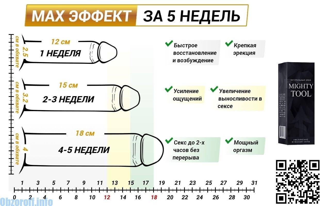 hogyan lehet növelni a pénisz mennyiségét)
